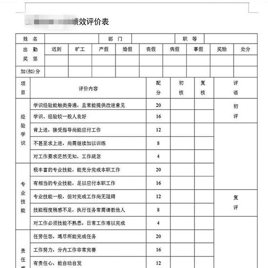 孝感代理记账-绩效评估案例